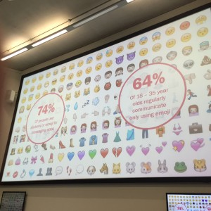64% of 18-35 year olds regularly communicate only using emoji